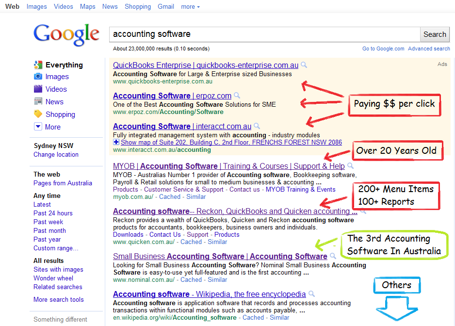 3rd Accounting Software in Australia